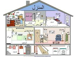 family guy house floor plan family guy house floor plan unique inside house drawing at family