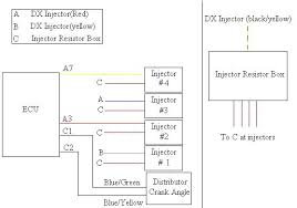 24 great h22a distributor wiring diagram polkveteranscouncil Chevrolet Distributor Wiring Diagram at H22a Distributor Wiring Diagram