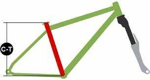 How To Measure A Hardtail Mountain Bike