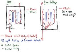 dali lam partners architectural lighting design dali wiring diagram