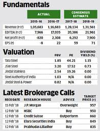Tata Steel Stock Pick Of The Week Why Analysts Are Bullish