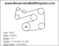 2007 mazda 6 engine diagram wiring diagram features 2008 mazda 6 engine diagram wiring diagrams second 2007 mazda 6 engine diagram