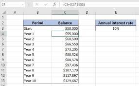 Excel Formula Annual Compound Interest Schedule