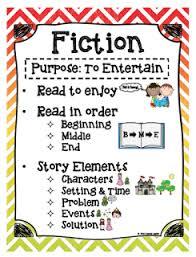 Improving Fiction And Non Fiction Part 2 Fiction Anchor