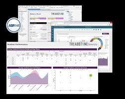 asp net reporting tool design custom