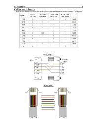 rj45 wire diagram template images 63809 linkinx com medium size of wiring diagrams rj45 wire diagram electrical pics rj45 wire diagram template
