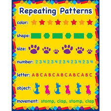 Repeating Patterns Cool Repeating Patterns Poster