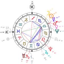 Astrology And Natal Chart Of Amitabh Bachchan Born On 1942