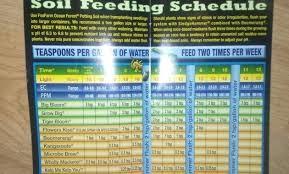 Fox Farm Feeding Chart Up To Date Fox Farm Grow Big Feeding Schedule Foxfarm Trio