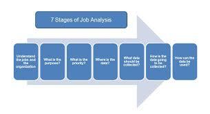 essay on evolution of human resource management college paper essay on evolution of human resource management