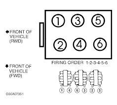 what is the firing order on a chevy corsica l fwd v attached image