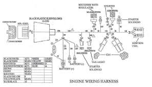 engine wiring harness drawing ~ wiring diagram portal ~ \u2022 Cable Harness Drawing gy6 150cc engine wiring diagram releaseganji net rh releaseganji net chevy wiring harness diagram wiring harness