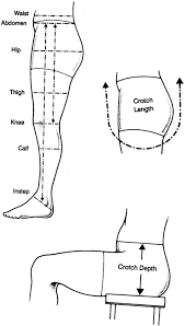 Nmsu Measurements For Fitting Pants