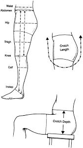 Waist To Knee Measurement Chart Nmsu Measurements For Fitting Pants