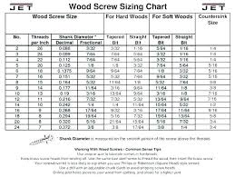 Wood Screw Pilot Hole Size Chart News100 Co