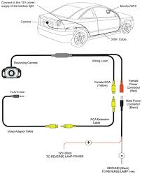 navigator general connecting reversing cameras tech support reverse camera connection diagram