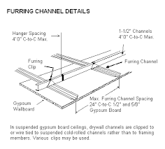 metal framing details. » Using Gypsum Board For Walls And Ceilings Section II Metal Framing Details