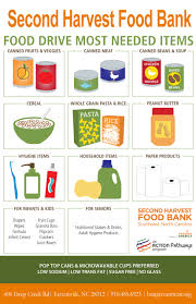 Food Drive Posters Shfb Poster Most Needed Items Second Harvest Food Bank