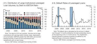 Online Balance Sheet Rebutting Fears About Mccormicks Balance Sheet Mccormick