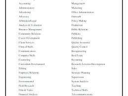 List Of Skills To Put On A Resume New Job Skills List Resume Of For A Sample Qualifications And With