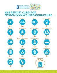We did not find results for: Asce Pittsburgh Section 2018 Pa Infrastructure Report Card Anniversary Year In Review
