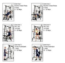 Md 9010g Exercise Chart Using Smith Kline Machine For Women Smith Workout Machine