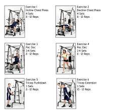 Using Smith Kline Machine For Women Smith Workout Machine
