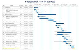 New Business Startup Checklist Free Startup Plan Budget Cost Templates Business Startup Checklist