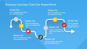 Flat Business Journey Chart Powerpoint Template