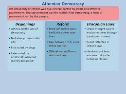 athenian form of government ancient greece themes 1 and 2 a new type of society emerged in