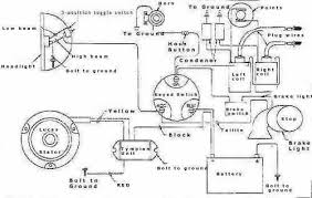 bsa 650 wiring ignition question the jockey journal board does this diagram look good for a stock ignition setup