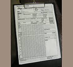 Anaesthetic Monitoring Chart 37 Interpretive Anesthesia Monitoring Chart Veterinary