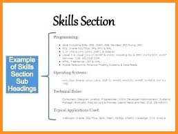6 7 Sample Skills And Abilities For Resume Wear2014 Com