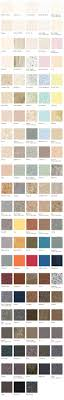 Countertop Material Comparison best 25 countertop options ideas kitchen 6776 by guidejewelry.us