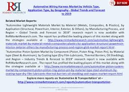 % cagr for automotive wiring harness market  7 related market reports ldquoautomotive lightweight materials
