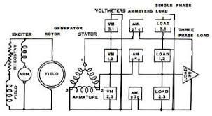 three phase alternator wiring diagram wiring diagrams value