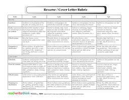 Resume Rubric Resumes Ask Com Rubrics Pinterest High School For