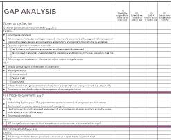 Training Needs Analysis Report Template Community Gap Sample