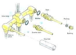 delta shower faucets parts fantastic faucet valve schematic home depot old replacement kit