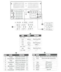 2004 kia sedona radio diagram diy enthusiasts wiring diagrams \u2022 2007 Kia Sedona Fuse Box Diagram kia sedona wiring diagram radio wiring diagram schematics soul 2004 rh table saw reviews info 2004 kia sedona wiring diagram 2004 kia sedona parts diagram