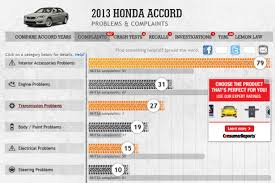 RELIABILITY GUIDE: What's the Most Reliable Year of Honda Accord ...