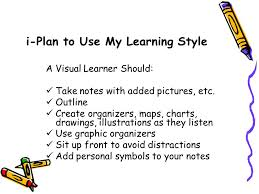 my learning style essay my learning style essay what to write a in the first 2015 post id like to continue our ielts series of posts we started last year health is wealth