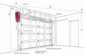 garage wiring diagram garage image wiring diagram genie blue max garage door opener wiring diagram wirdig on garage wiring diagram