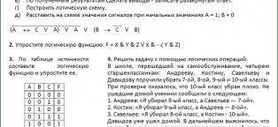 Контрольная работа по алгебре Как написать контрольную работу Контрольная Работа 9 Класс Алгебра