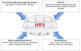 Heart Rate Variability The Amazing Biomarker For