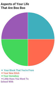 Pie Chart News Pie Chart Game Strong Latest News Breaking News Headlines