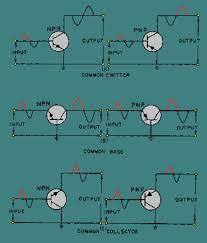Transistor Configuration Comparison Chart Transistor Configurations