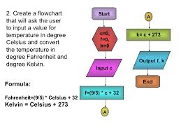 Meljun Cortes Flowchart Sequential_structures
