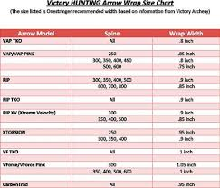 Victory Arrow Chart Victory Hunting Arrows Onestringer