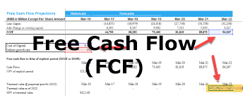 Free Cash Flows Example Free Cash Flow Formula Examples How To Calculate Fcf